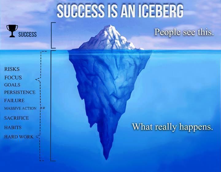 framgång är som toppen av ett isberg - entreprenörskap